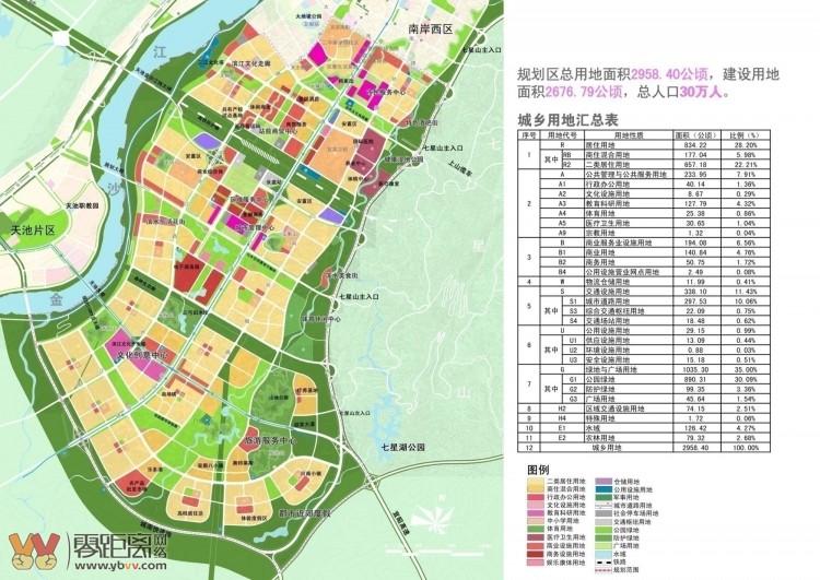 南部新区北区为宜宾城市总体规划(2013-2030)确定的至2020